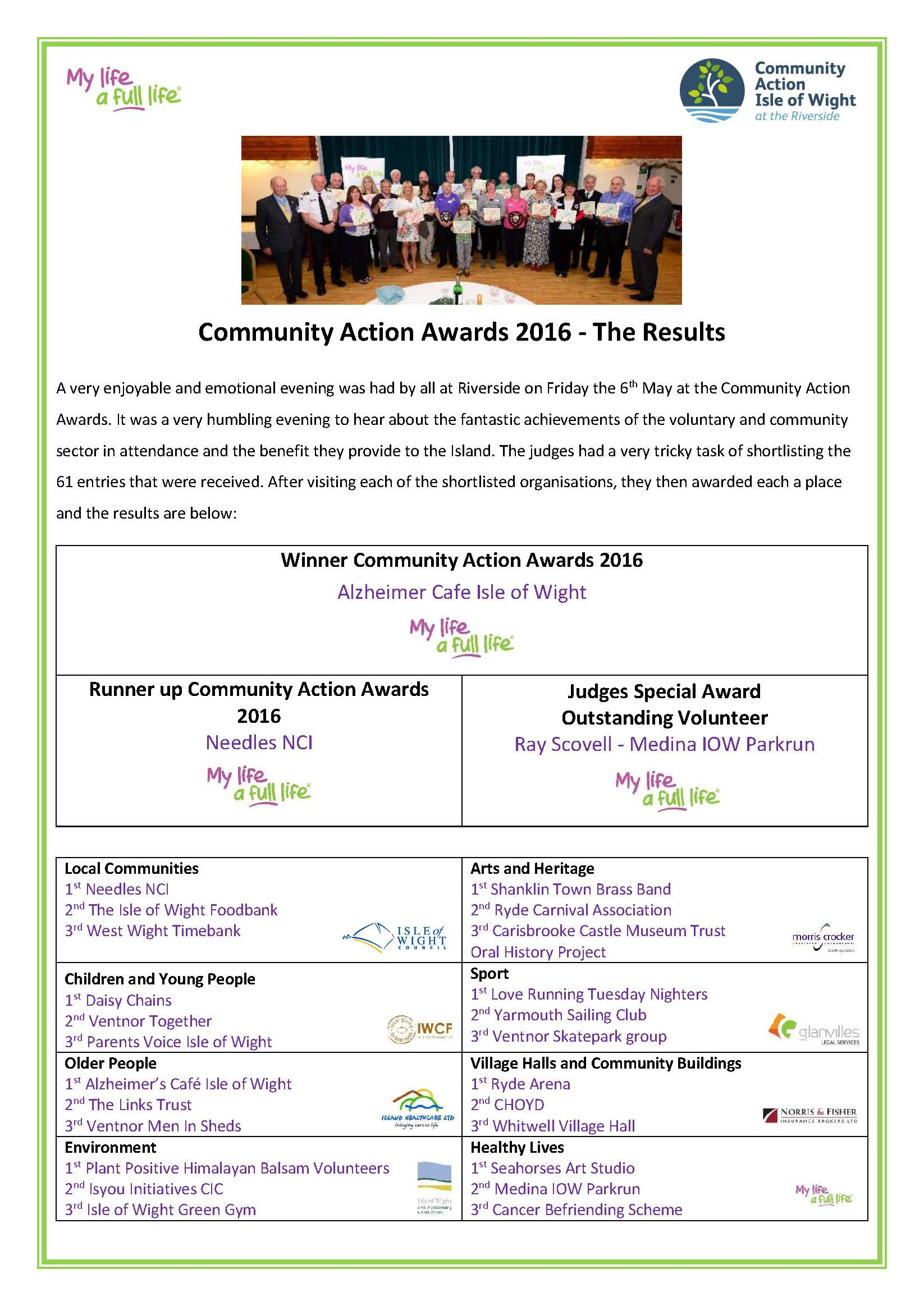 Community Action Awards 2016 write up