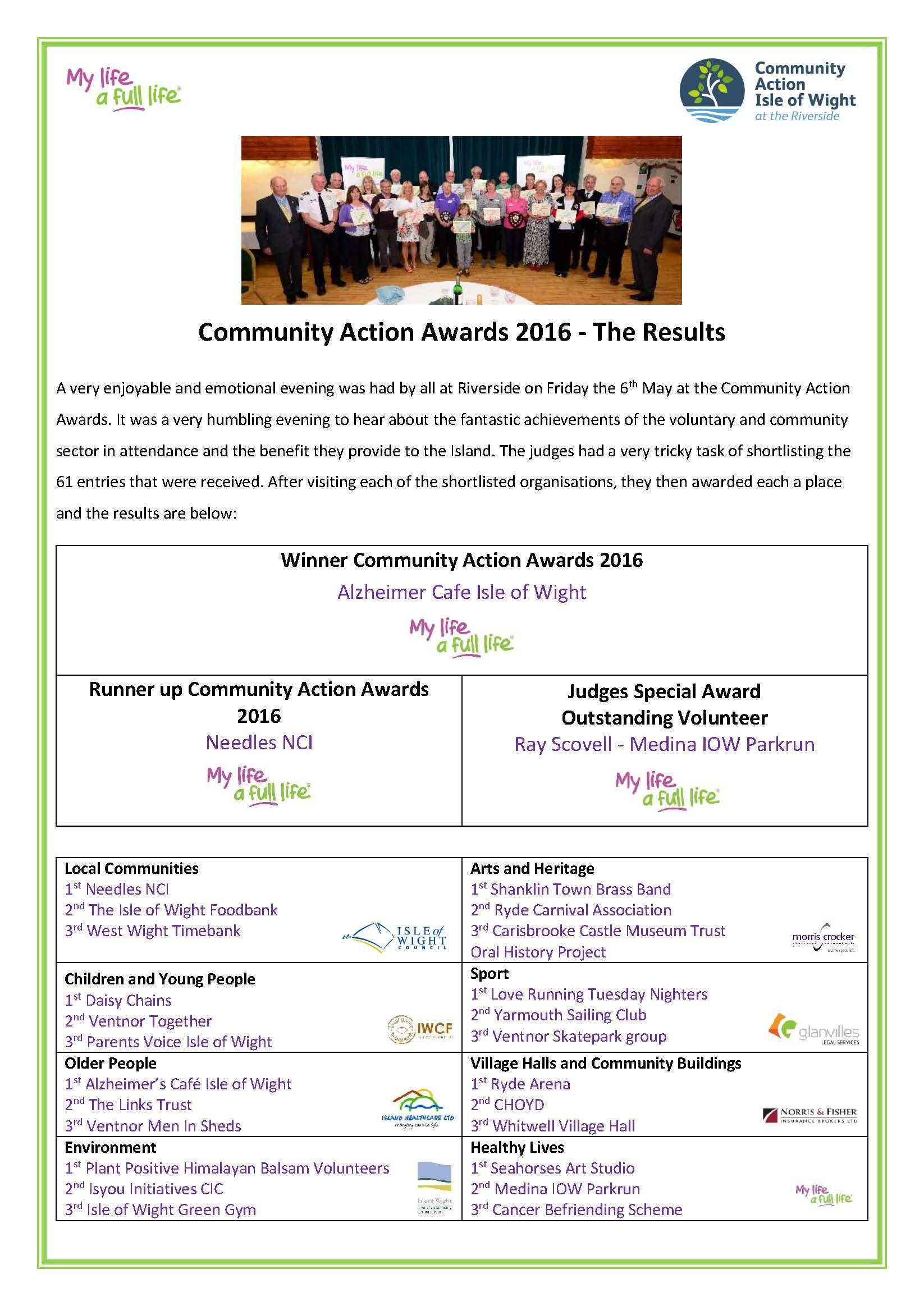 Community Action Awards 2016 write up